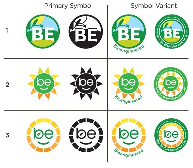 USDA-BE-symbols