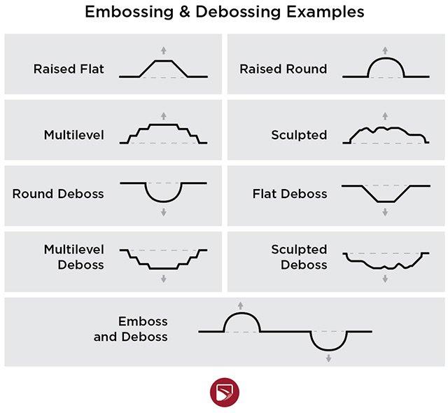 embossing-debossing-label-samples
