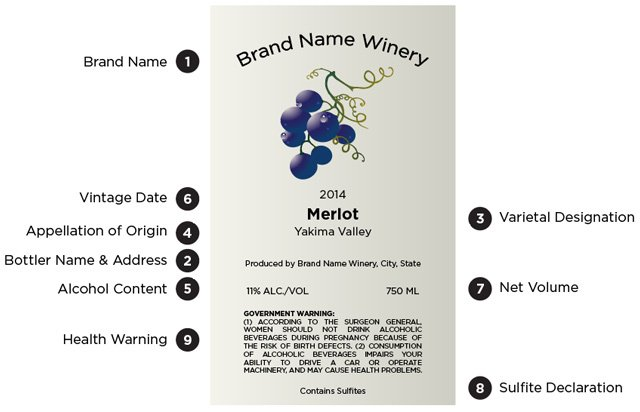 Wine label basics & required info