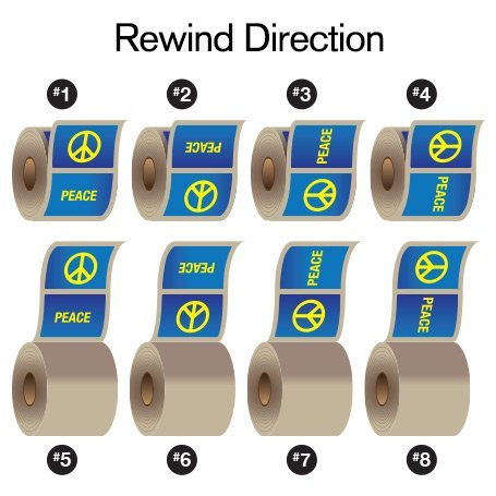Label basics, rewind direction for label printing on rolls