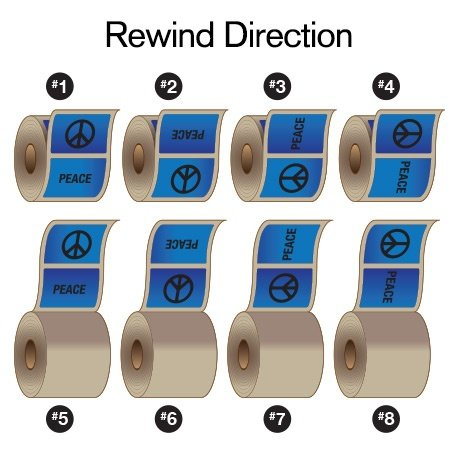 Label rewind direction chart