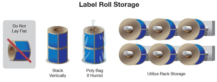 How to store label rolls