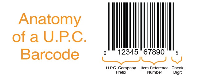 How To Make UPC Barcodes For Your Labels