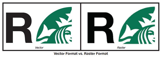 vector vs. raster graphic format
