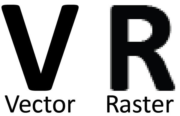 Vector vs. Raster graphics text